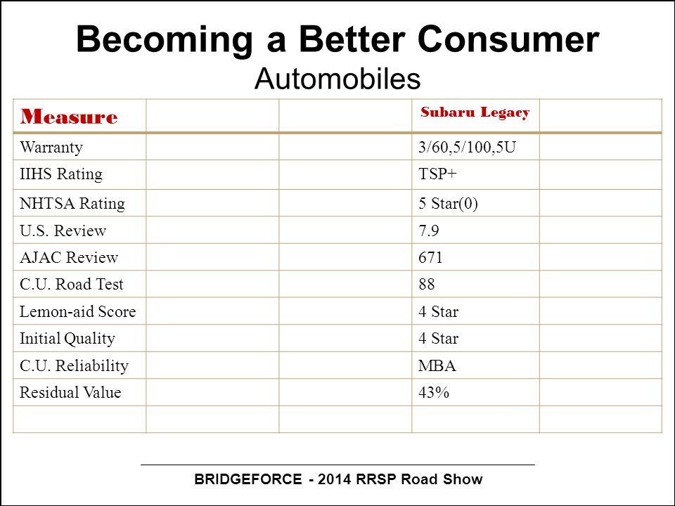 BRIDGEFORCE - 2014 RRSP Road Show Becoming a Better Consumer Automobiles Measure Subaru Legacy Warranty3/60,5/100,5U IIHS RatingTSP+ NHTSA Rating5 Star(0) U.S.