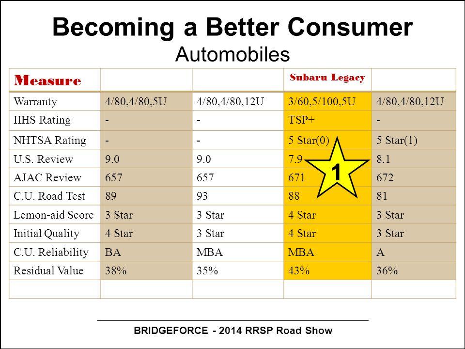 BRIDGEFORCE - 2014 RRSP Road Show Becoming a Better Consumer Automobiles Measure Subaru Legacy Warranty4/80,4/80,5U4/80,4/80,12U3/60,5/100,5U4/80,4/80,12U IIHS Rating--TSP+- NHTSA Rating--5 Star(0)5 Star(1) U.S.