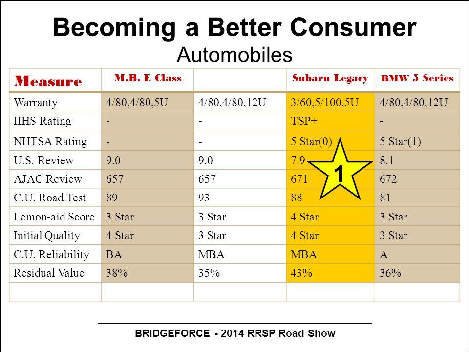 BRIDGEFORCE - 2014 RRSP Road Show Becoming a Better Consumer Automobiles Measure M.B.