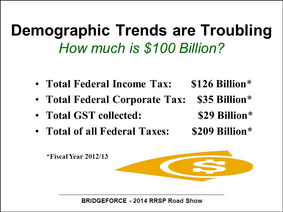 BRIDGEFORCE - 2014 RRSP Road Show Demographic Trends are Troubling How much is $100 Billion.