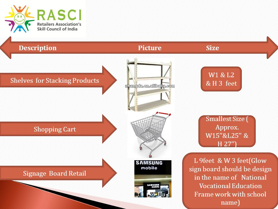 Shelves for Stacking Products W1 & L2 & H 3 feet Signage Board Retail Shopping Cart Description Picture Size Smallest Size ( Approx.