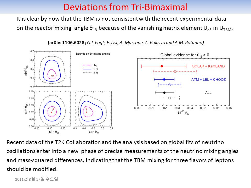 Deviations from Tri-Bimaximal 20 It is clear by now that the TBM is not consistent with the recent experimental data on the reactor mixing angle θ 13 because of the vanishing matrix element U e3 in U TBM.