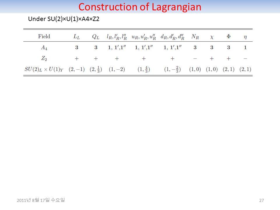 Construction of Lagrangian 27 Under SU(2)×U(1)×A4×Z2 Hence its Yukawa interaction Z2: forbidden 2011 년 8 월 17 일 수요일