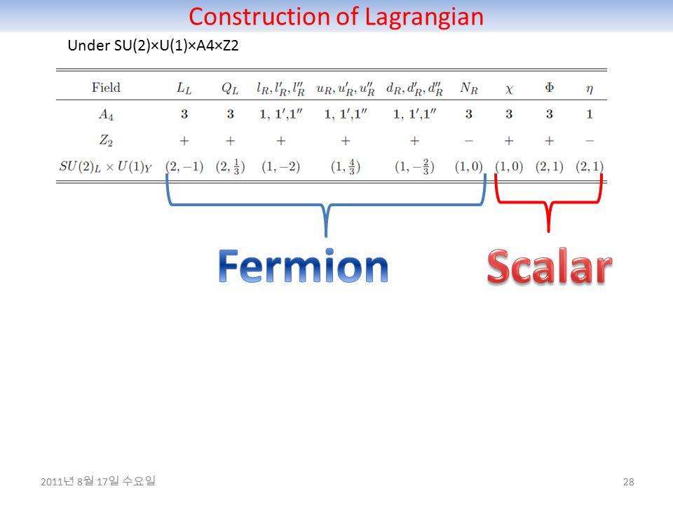 Construction of Lagrangian 28 Under SU(2)×U(1)×A4×Z2 Hence its Yukawa interaction Z2: forbidden 2011 년 8 월 17 일 수요일