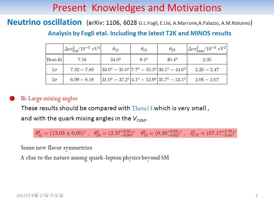 Present Knowledges and Motivations 3 Neutrino oscillation (arXiv: 1106, 6028 G.L.Fogli, E.Lisi, A.Marrone,A.Palazzo, A.M.Rotunno ) Analysis by Fogli e