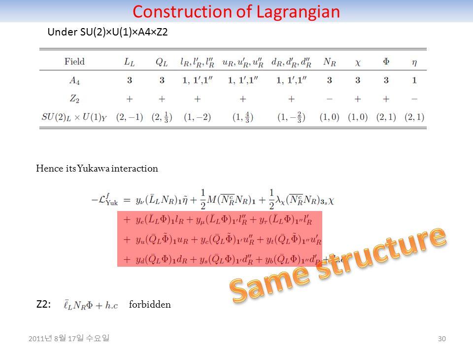 Construction of Lagrangian 30 Under SU(2)×U(1)×A4×Z2 Hence its Yukawa interaction Z2: forbidden 2011 년 8 월 17 일 수요일