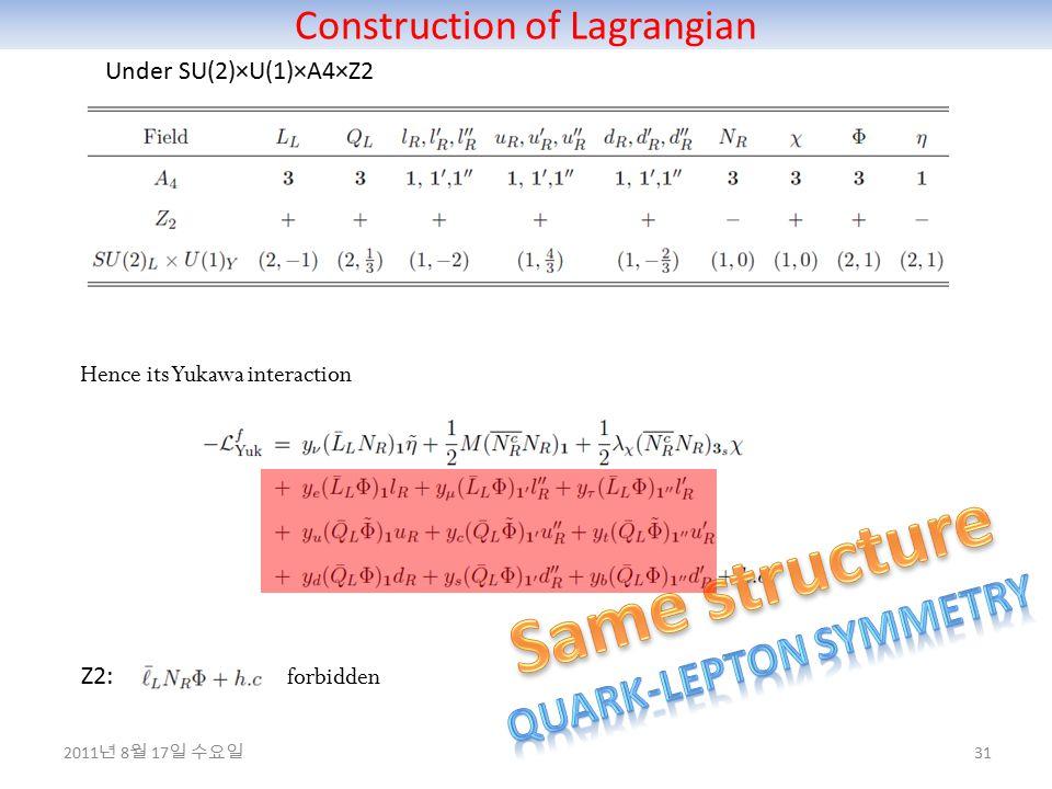 Construction of Lagrangian 31 Under SU(2)×U(1)×A4×Z2 Hence its Yukawa interaction Z2: forbidden 2011 년 8 월 17 일 수요일