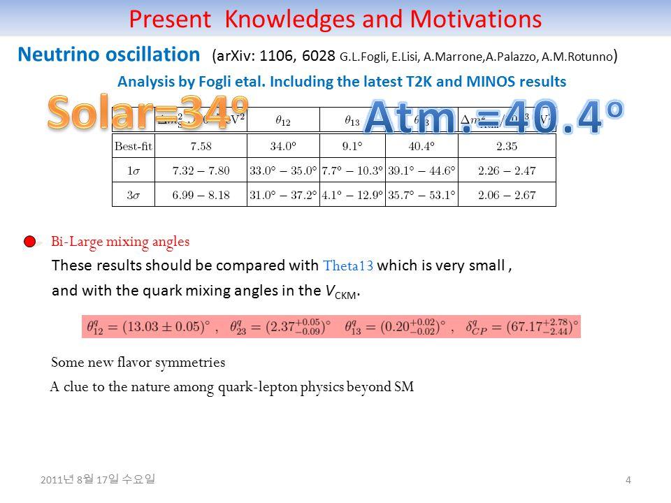 Present Knowledges and Motivations 4 Neutrino oscillation (arXiv: 1106, 6028 G.L.Fogli, E.Lisi, A.Marrone,A.Palazzo, A.M.Rotunno ) Analysis by Fogli e