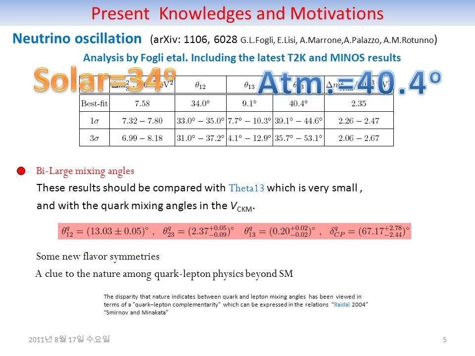 Present Knowledges and Motivations 5 Neutrino oscillation (arXiv: 1106, 6028 G.L.Fogli, E.Lisi, A.Marrone,A.Palazzo, A.M.Rotunno ) Analysis by Fogli e