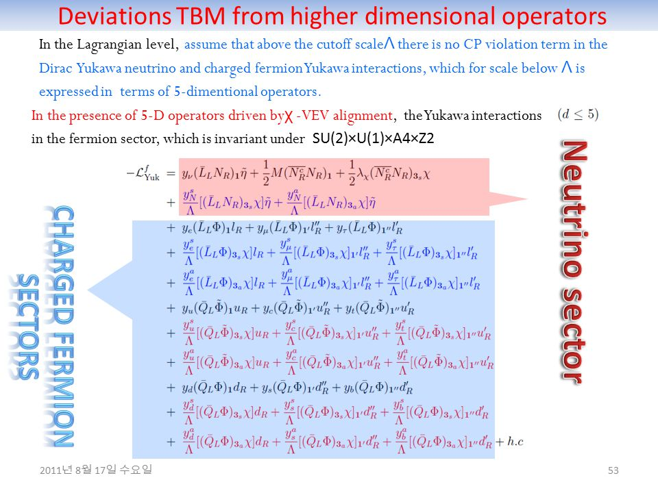 Deviations TBM from higher dimensional operators 53 In the Lagrangian level, assume that above the cutoff scale Λ there is no CP violation term in the Dirac Yukawa neutrino and charged fermion Yukawa interactions, which for scale below Λ is expressed in terms of 5-dimentional operators.