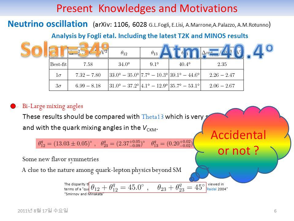 Present Knowledges and Motivations 6 Neutrino oscillation (arXiv: 1106, 6028 G.L.Fogli, E.Lisi, A.Marrone,A.Palazzo, A.M.Rotunno ) Analysis by Fogli e