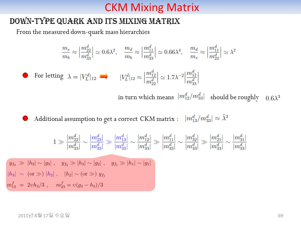 CKM Mixing Matrix 69 Down-type quark and its mixing matrix From the measured down-quark mass hierarchies For letting in turn which means should be roughly Additional assumption to get a correct CKM matrix : 2011 년 8 월 17 일 수요일