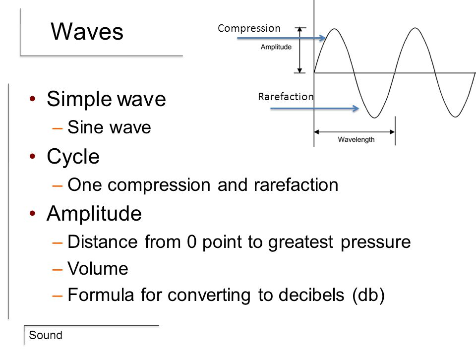 Sound Waves Simple wave –Sine wave Cycle –One compression and rarefaction Amplitude –Distance from 0 point to greatest pressure –Volume –Formula for c