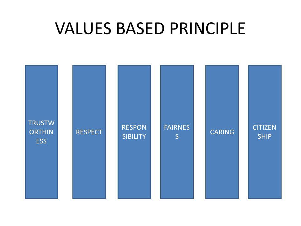 VALUES BASED PRINCIPLE TRUSTW ORTHIN ESS RESPECT RESPON SIBILITY FAIRNES S CARING CITIZEN SHIP