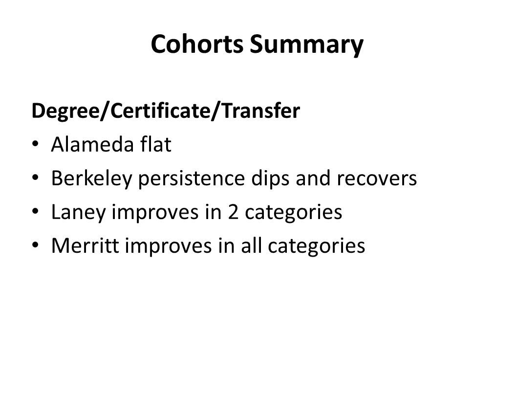 Cohorts Summary Degree/Certificate/Transfer Alameda flat Berkeley persistence dips and recovers Laney improves in 2 categories Merritt improves in all categories