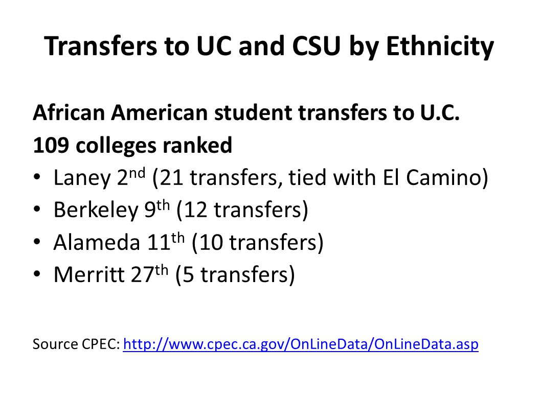 Transfers to UC and CSU by Ethnicity African American student transfers to U.C.