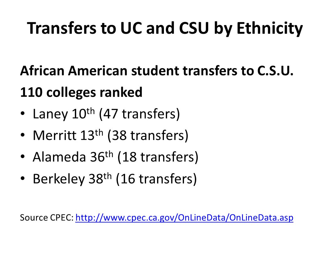Transfers to UC and CSU by Ethnicity African American student transfers to C.S.U. 110 colleges ranked Laney 10 th (47 transfers) Merritt 13 th (38 tra
