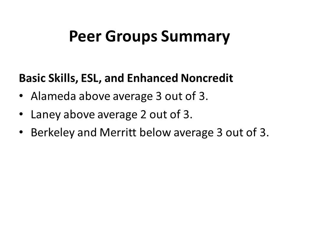 Peer Groups Summary Basic Skills, ESL, and Enhanced Noncredit Alameda above average 3 out of 3. Laney above average 2 out of 3. Berkeley and Merritt b