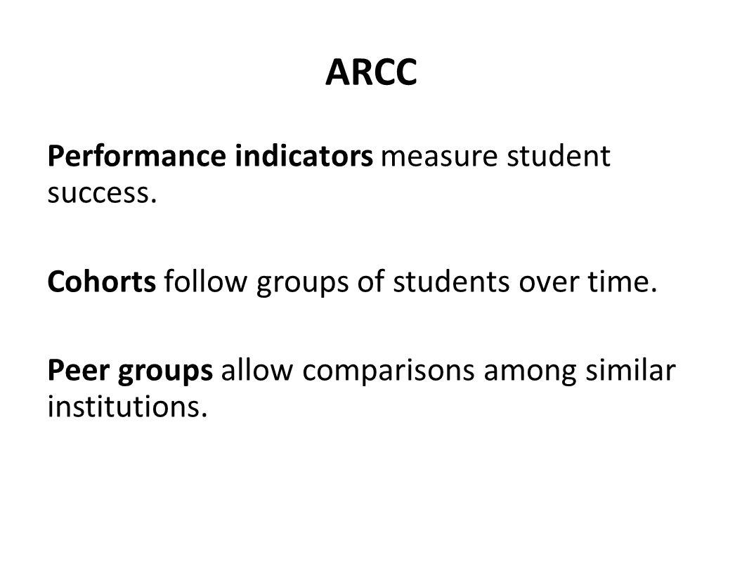 ARCC Performance indicators measure student success.