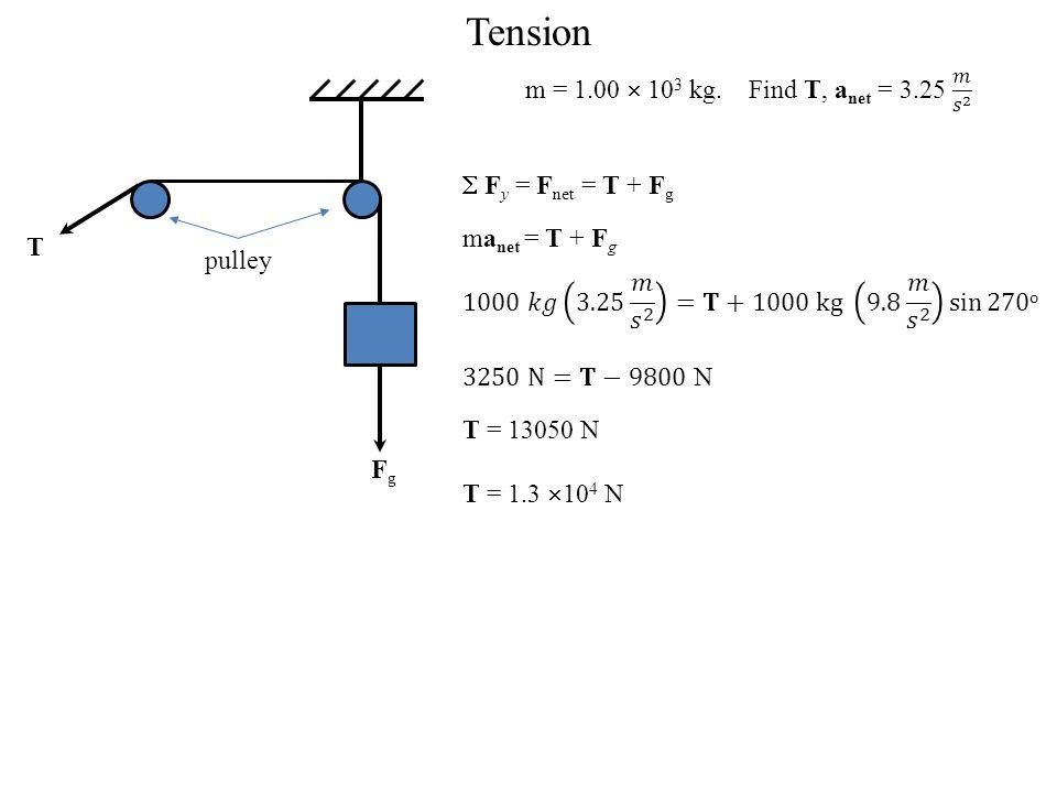 Tension T Fg Fg pulley