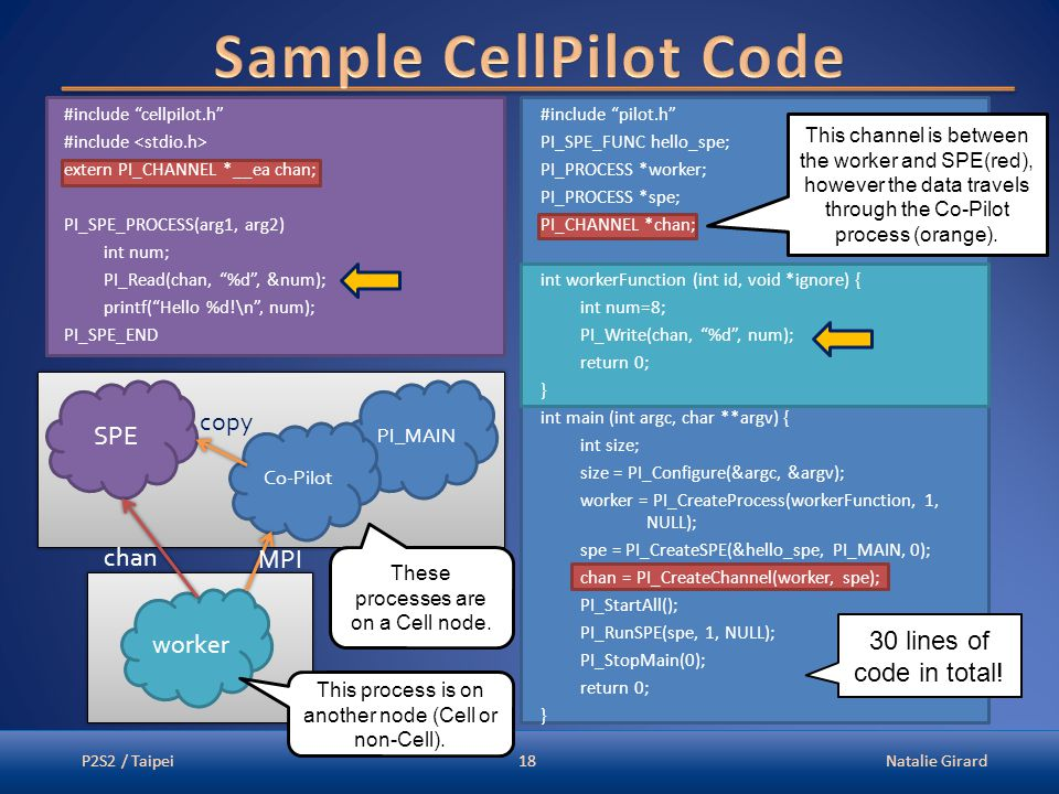 #include cellpilot.h #include extern PI_CHANNEL *__ea chan; PI_SPE_PROCESS(arg1, arg2) int num; PI_Read(chan, %d , &num); printf( Hello %d!\n , num); PI_SPE_END #include pilot.h PI_SPE_FUNC hello_spe; PI_PROCESS *worker; PI_PROCESS *spe; PI_CHANNEL *chan; int workerFunction (int id, void *ignore) { int num=8; PI_Write(chan, %d , num); return 0; } int main (int argc, char **argv) { int size; size = PI_Configure(&argc, &argv); worker = PI_CreateProcess(workerFunction, 1, NULL); spe = PI_CreateSPE(&hello_spe, PI_MAIN, 0); chan = PI_CreateChannel(worker, spe); PI_StartAll(); PI_RunSPE(spe, 1, NULL); PI_StopMain(0); return 0; } P2S2 / TaipeiNatalie Girard18 SPE worker PI_MAIN These processes are on a Cell node.