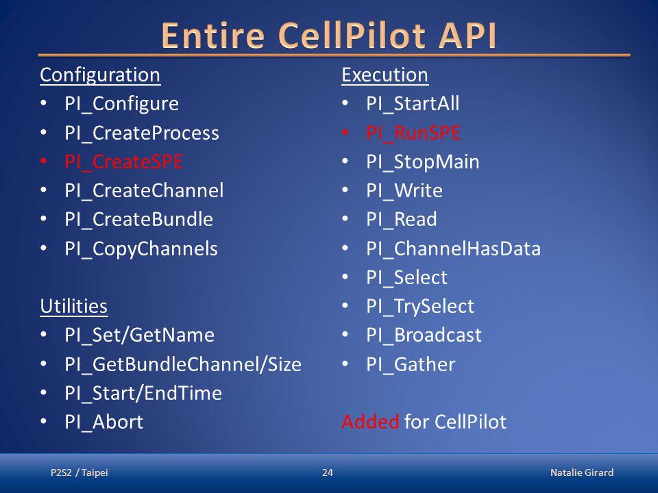 Configuration PI_Configure PI_CreateProcess PI_CreateSPE PI_CreateChannel PI_CreateBundle PI_CopyChannels Utilities PI_Set/GetName PI_GetBundleChannel