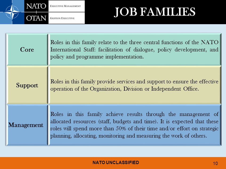 NATO UNCLASSIFIED 10 JOB FAMILIES