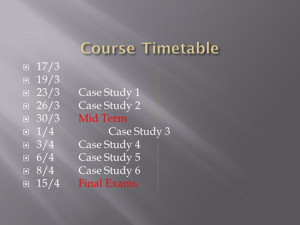  17/3  19/3  23/3 Case Study 1  26/3 Case Study 2  30/3 Mid Term  1/4Case Study 3  3/4Case Study 4  6/4 Case Study 5  8/4 Case Study 6  15/4 Final Exams