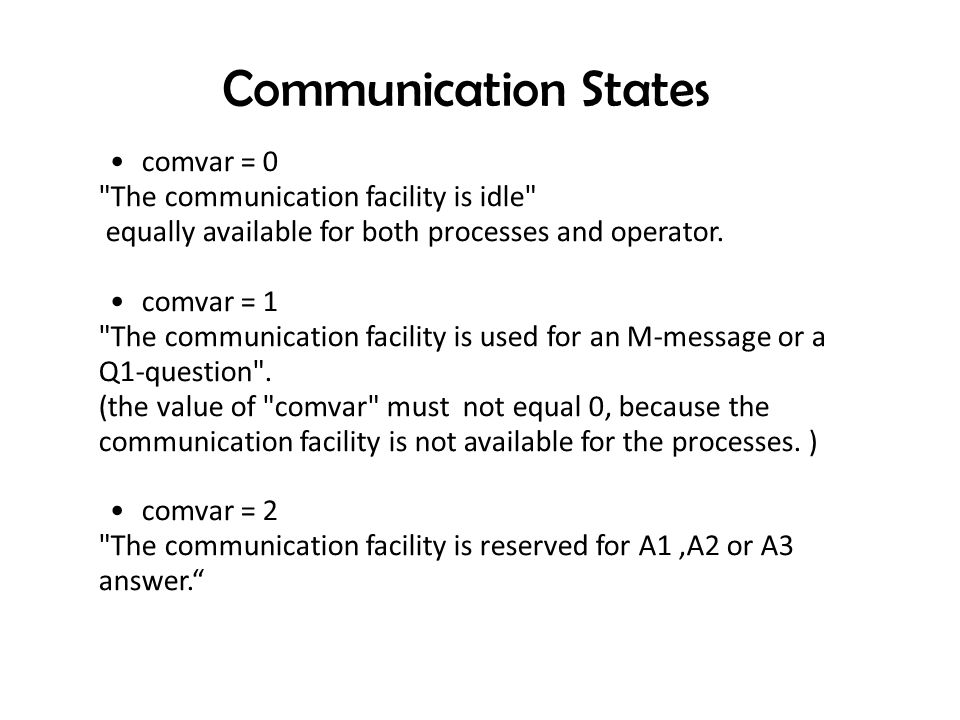 comvar = 0 The communication facility is idle equally available for both processes and operator.