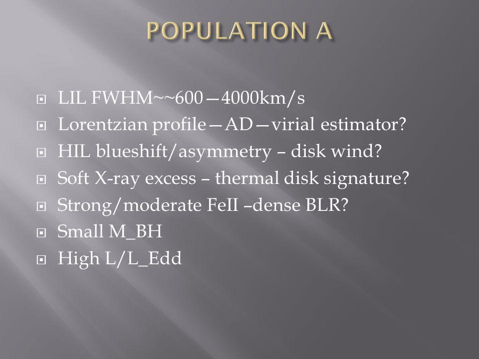  LIL FWHM~~600—4000km/s  Lorentzian profile—AD—virial estimator.