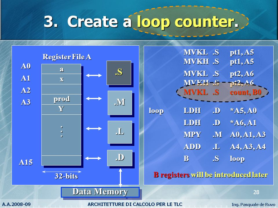 28 3. Create a loop counter.