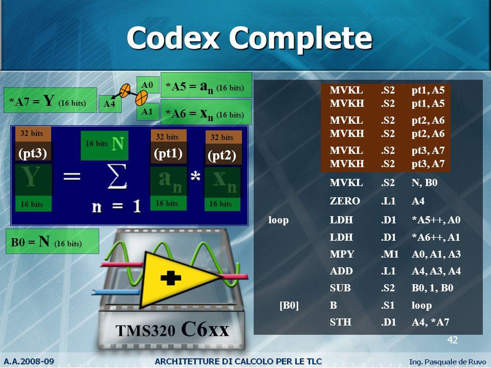 42 TMS320 C6xx Codex Complete MVKL.S2 pt1, A5 MVKH.S2 pt1, A5 MVKL.S2 pt2, A6 MVKH.S2 pt2, A6 MVKL.S2pt3, A7 MVKH.S2pt3, A7 MVKL.S2N, B0 ZERO.L1A4 loop LDH.D1*A5++, A0 LDH.D1*A6++, A1 MPY.M1A0, A1, A3 ADD.L1A4, A3, A4 SUB.S2B0, 1, B0 [B0]B.S1loop STH.D1A4, *A7 32 bits 16 bits *A5 = a n (16 bits) 16 bits (pt1) 16 bits (pt2) 16 bits (pt3) *A6 = x n (16 bits) *A7 = Y (16 bits) B0 = N (16 bits) A0 A1 A4