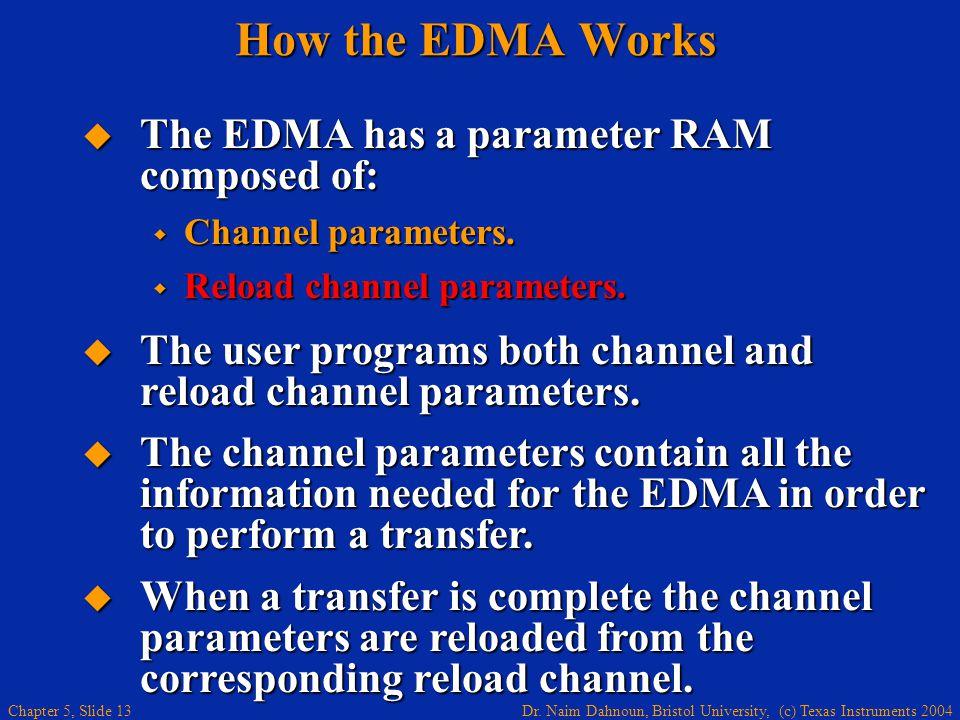 Dr. Naim Dahnoun, Bristol University, (c) Texas Instruments 2004 Chapter 5, Slide 13 How the EDMA Works  The EDMA has a parameter RAM composed of: 