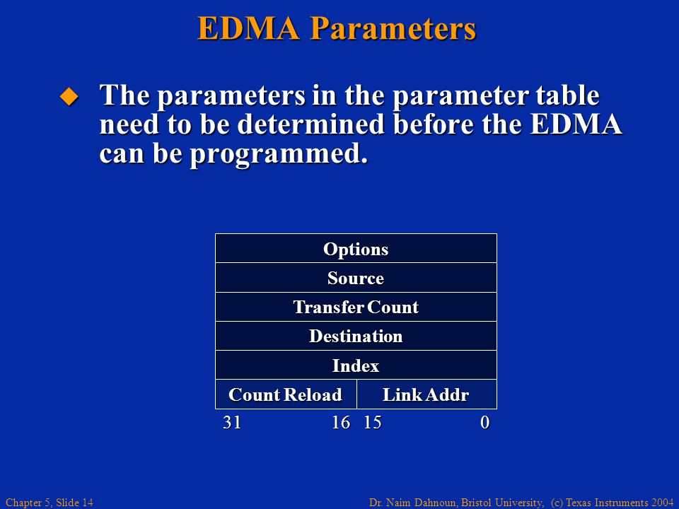 Dr. Naim Dahnoun, Bristol University, (c) Texas Instruments 2004 Chapter 5, Slide 14 EDMA Parameters  The parameters in the parameter table need to b