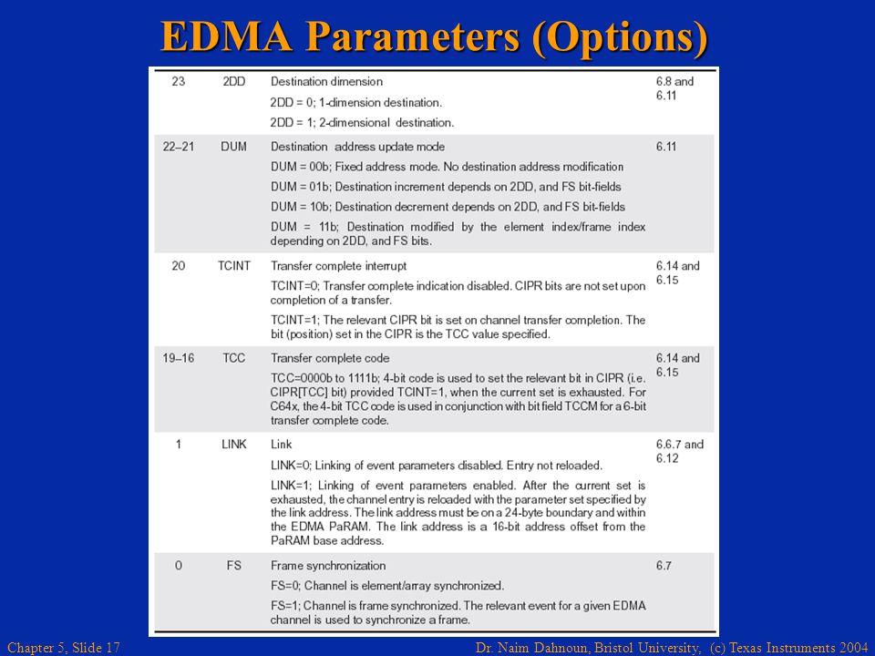 Dr. Naim Dahnoun, Bristol University, (c) Texas Instruments 2004 Chapter 5, Slide 17 EDMA Parameters (Options)