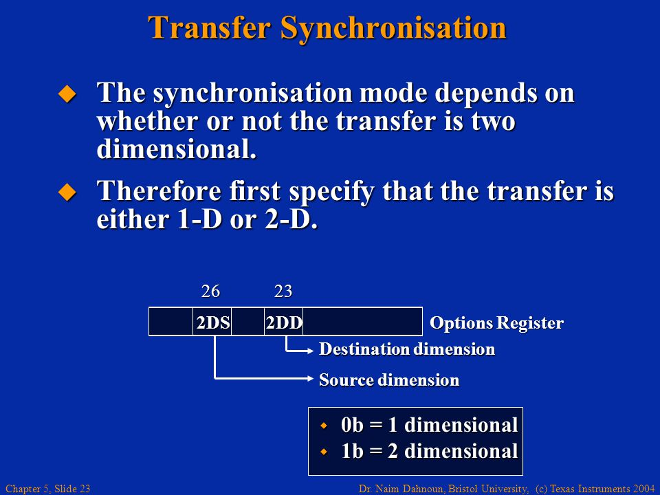 Dr. Naim Dahnoun, Bristol University, (c) Texas Instruments 2004 Chapter 5, Slide 23 Transfer Synchronisation  The synchronisation mode depends on wh