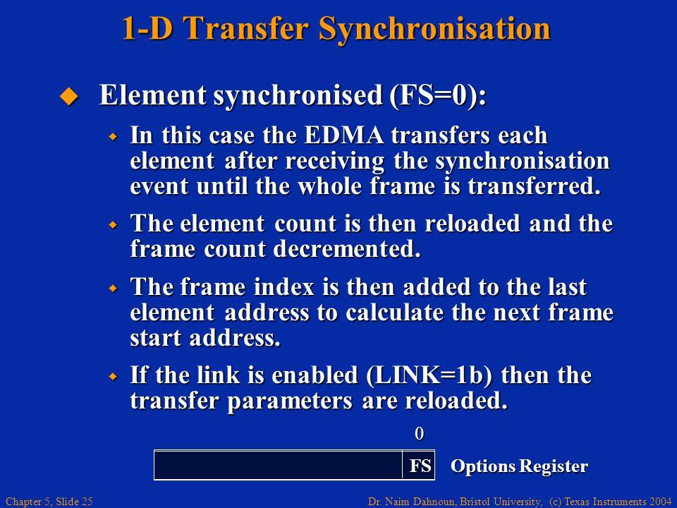 Dr. Naim Dahnoun, Bristol University, (c) Texas Instruments 2004 Chapter 5, Slide 25 1-D Transfer Synchronisation  Element synchronised (FS=0):  In