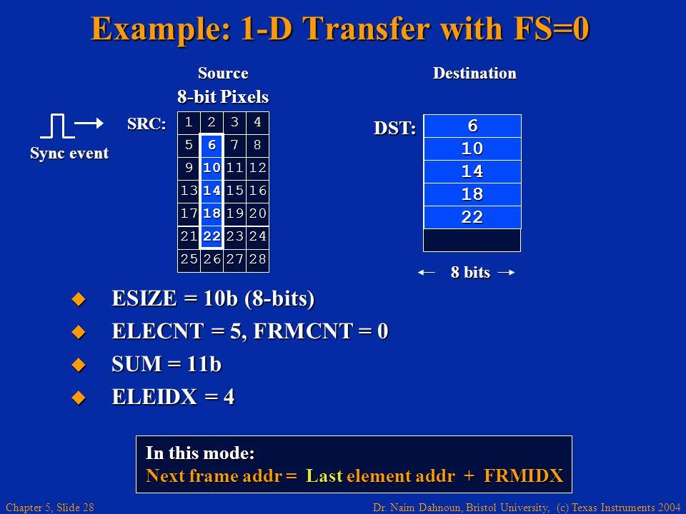 Dr. Naim Dahnoun, Bristol University, (c) Texas Instruments 2004 Chapter 5, Slide 28 DST: 8 bits 6 10 14 18 22 Example: 1-D Transfer with FS=0  ESIZE
