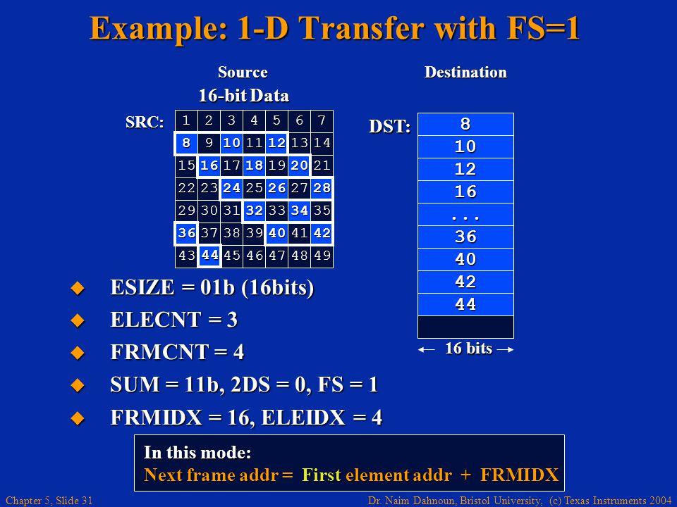 Dr. Naim Dahnoun, Bristol University, (c) Texas Instruments 2004 Chapter 5, Slide 31 16 bits 8 10 12 16 36... 40 42 44 16-bit Data 1234567 121314 1516