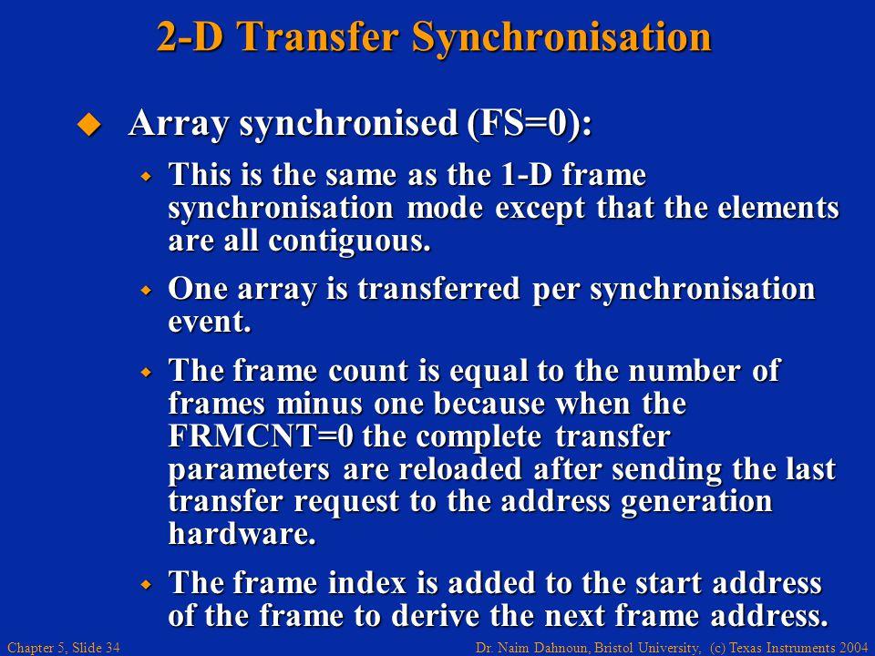 Dr. Naim Dahnoun, Bristol University, (c) Texas Instruments 2004 Chapter 5, Slide 34 2-D Transfer Synchronisation  Array synchronised (FS=0):  This