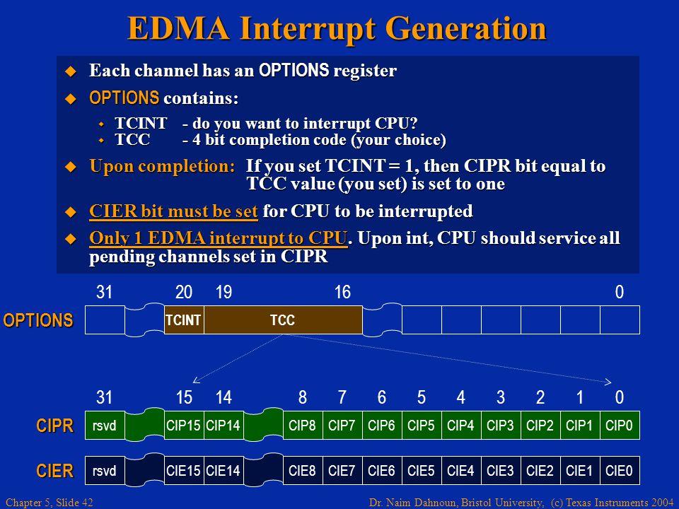 Dr. Naim Dahnoun, Bristol University, (c) Texas Instruments 2004 Chapter 5, Slide 42 EDMA Interrupt Generation TCINTTCC 312019160OPTIONS  Each channe