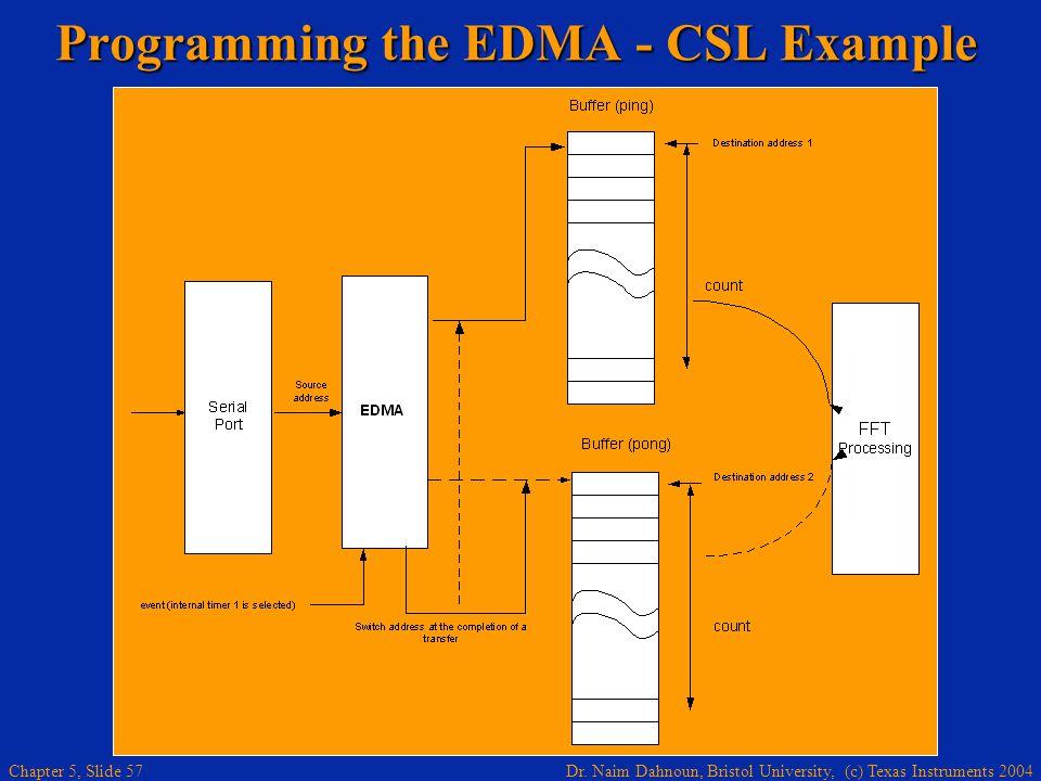 Dr. Naim Dahnoun, Bristol University, (c) Texas Instruments 2004 Chapter 5, Slide 57 Programming the EDMA - CSL Example