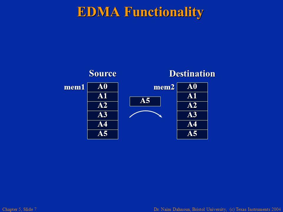 Dr. Naim Dahnoun, Bristol University, (c) Texas Instruments 2004 Chapter 5, Slide 7 EDMA Functionality mem1A0 A1 A2 A3 A4 A5 mem2 A0 A1 A2 A3 A4 A5 A0