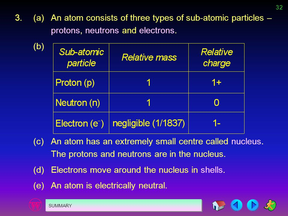 32 3.(a)An atom consists of three types of sub-atomic particles – protons, neutrons and electrons. (b) (c)An atom has an extremely small centre called