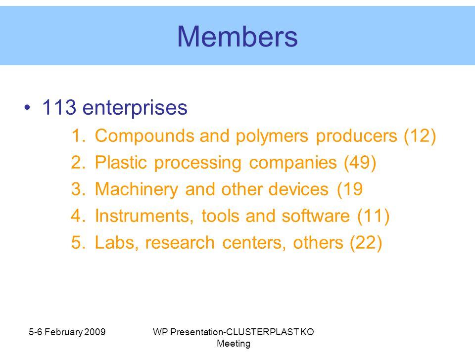 Members 8 industrial associations 1.API Alessandria 2.UNIONPLAST 3.PlasticsEurope Italia (FEDERCHIMICA) 4.TMP (Italian association plastic materials technicians) 5.UCISAP 6.UNIONE INDUSTRIALE DI ALESSANDRIA 7.UNIONE INDUSTRIALE DI REGGIO EMILIA 8.Society of Plastics Engineering Italia (SPE) 5-6 February 2009WP Presentation-CLUSTERPLAST KO Meeting