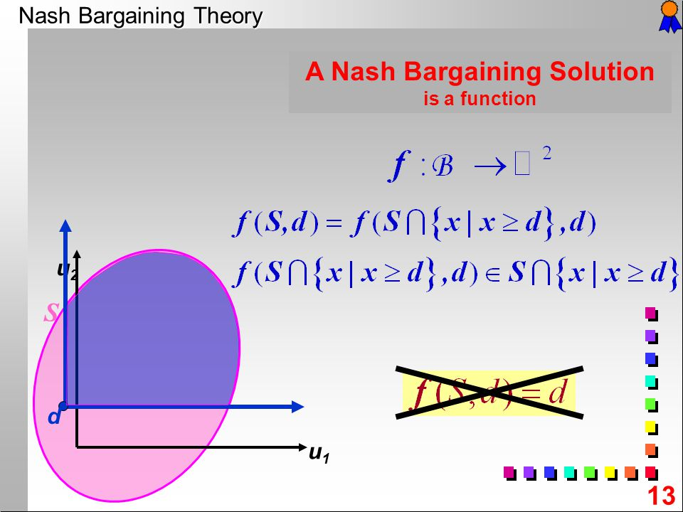 13 Nash Bargaining Theory A Nash Bargaining Solution is a function u2u2 u1u1 S d