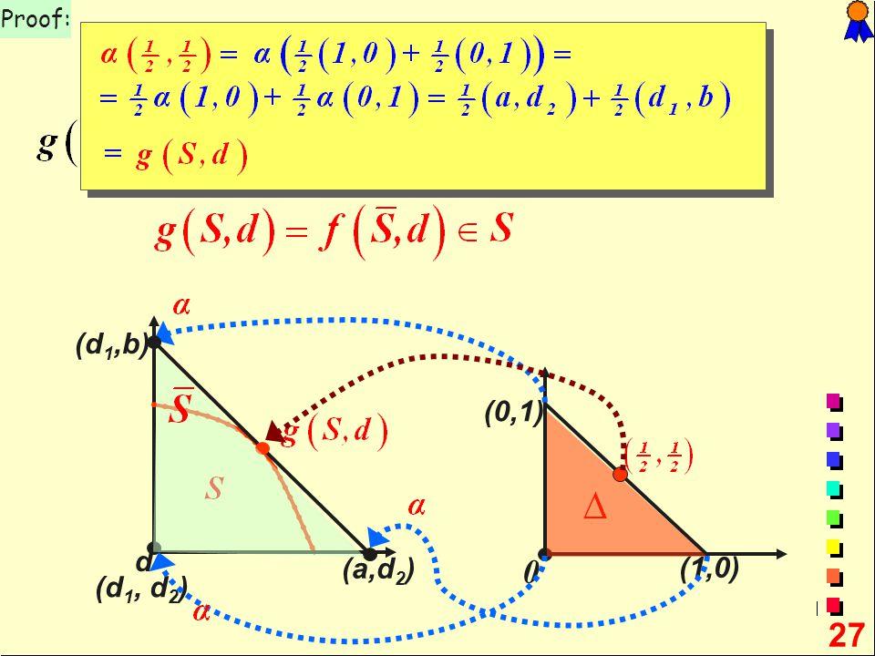 27 Proof: 0 (1,0) (0,1) d (a,d 2 ) (d 1, d 2 ) == (d 1,b)