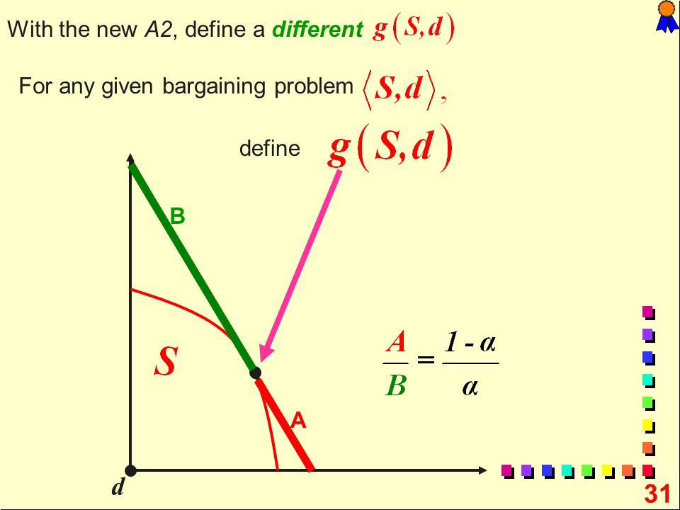 31 d For any given bargaining problem define A B With the new A2, define a different