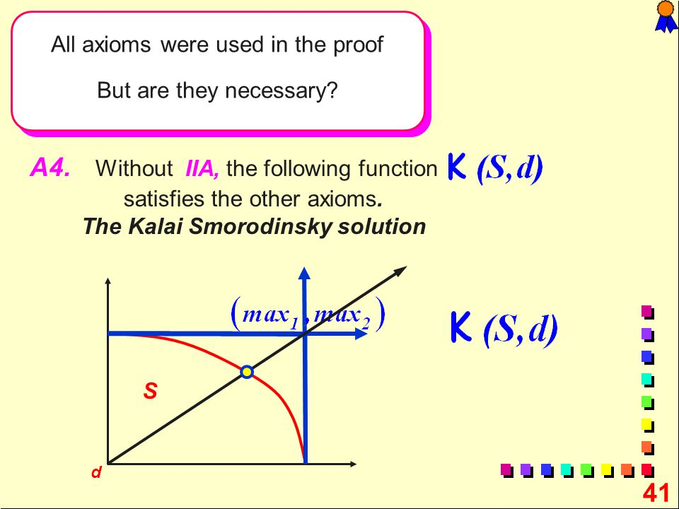 41 All axioms were used in the proof But are they necessary.