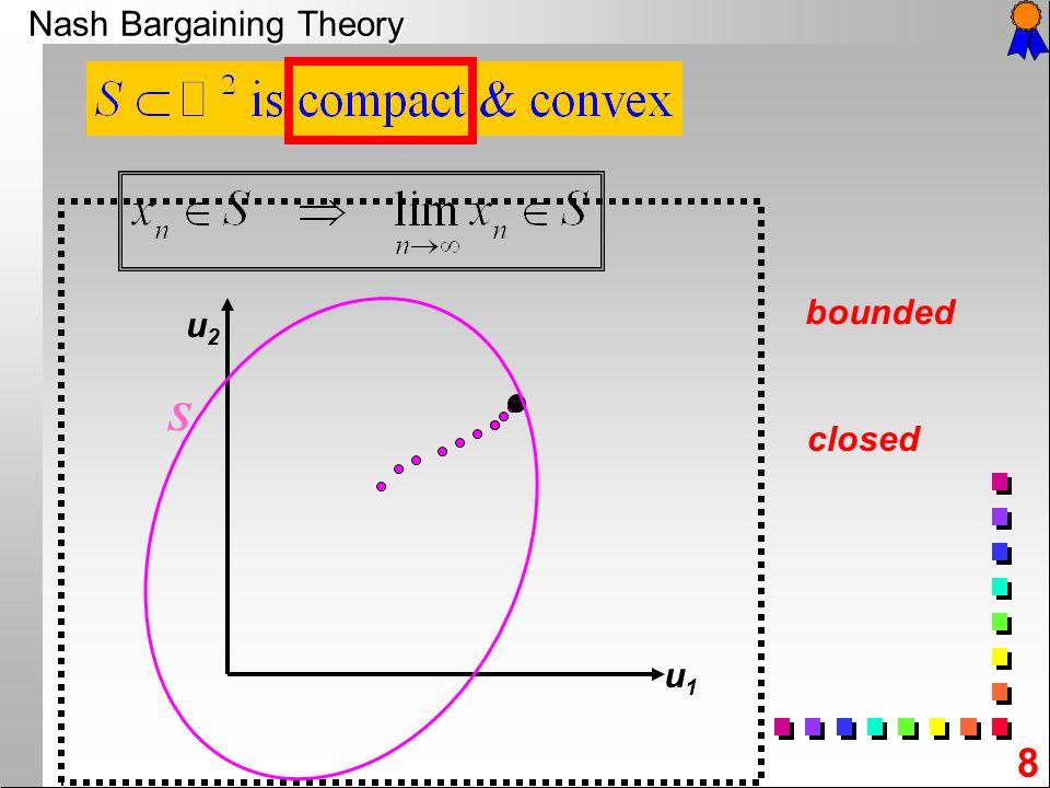 9 Nash Bargaining Theory u2u2 u1u1 A B S
